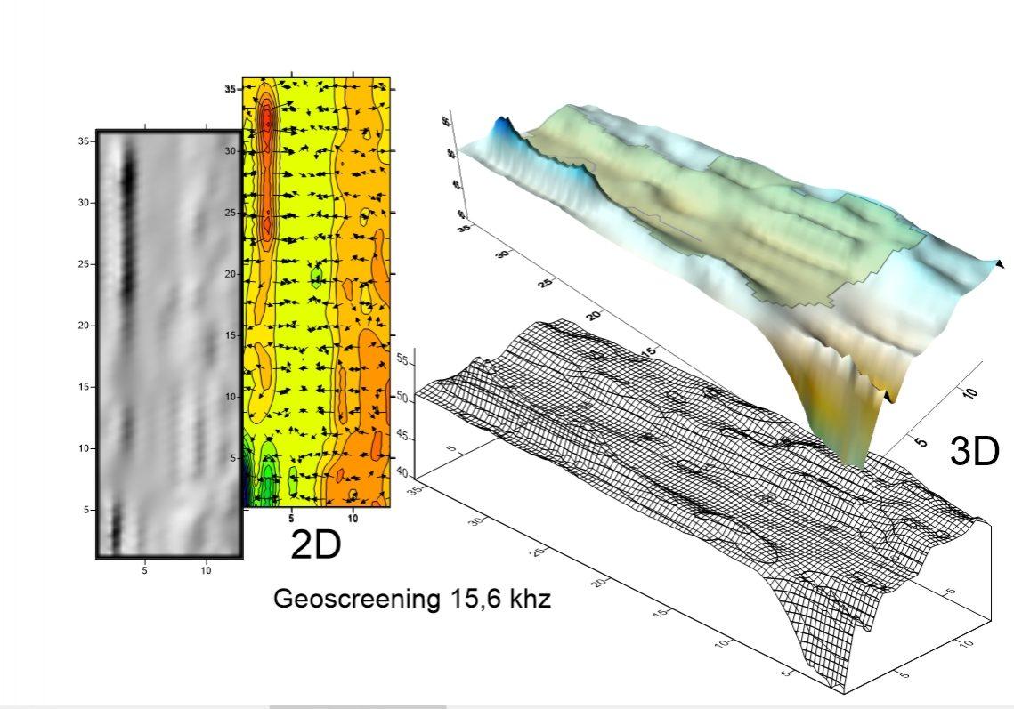 Verfahrenstechnische Entwicklung Geoscreening 1